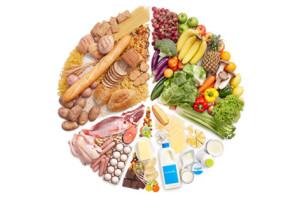 храна за бърз метаболизъм