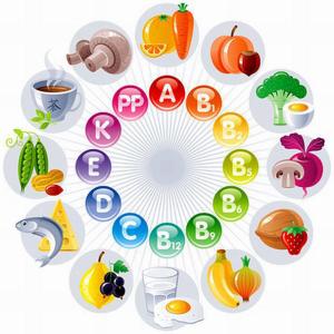 забързване на метаболизма