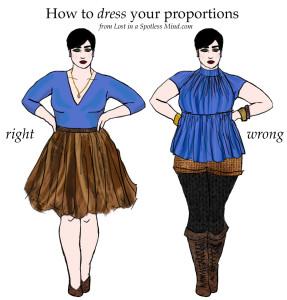 правилните дрехи за снимка