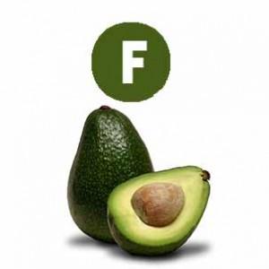 итамин F hrani