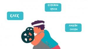 упражнения с тежести